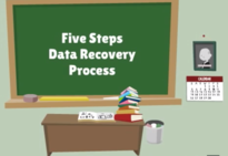 5 Steps Data Recovery Process