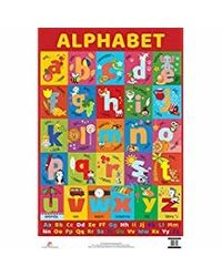Charts: Alphabet