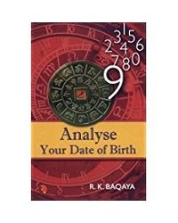 Analyse Your Date Of Birth